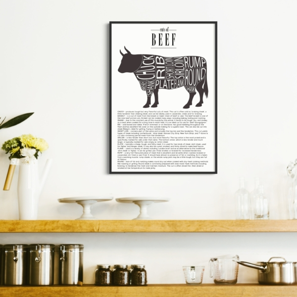 Cuts of Beef poster black frame on the wall