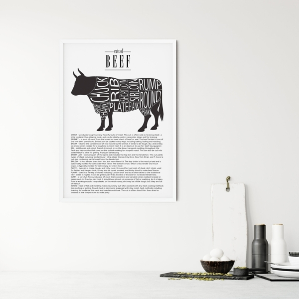Cuts of Beef poster white frame on the wall